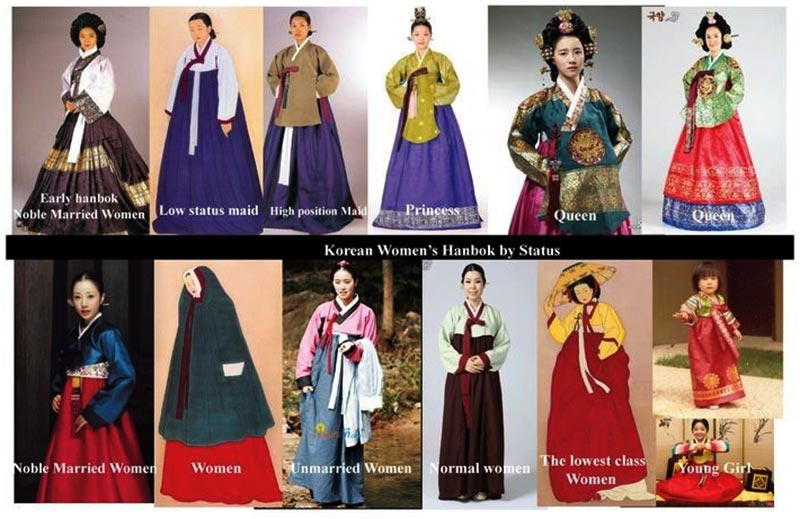 style evolution of the hanbok